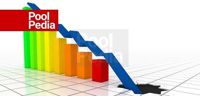 رشد و رکود اقتصادی