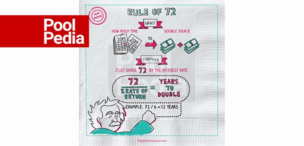 عملکرد قانون 72