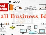 ایده تجاری