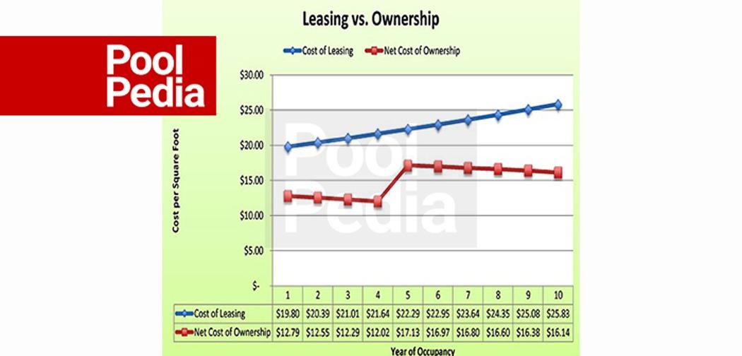 اجاره یا خرید ملک، مسئله این است!