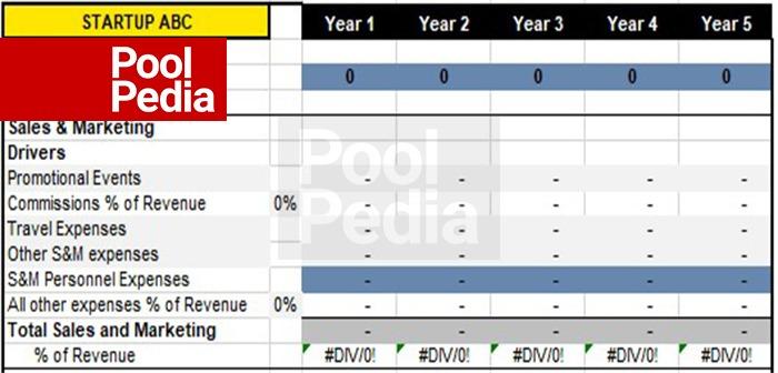 3- هزینه های عملیاتی ( OPEX)
